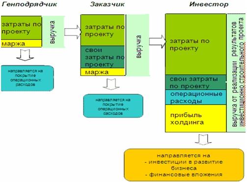 На рис. показана схема