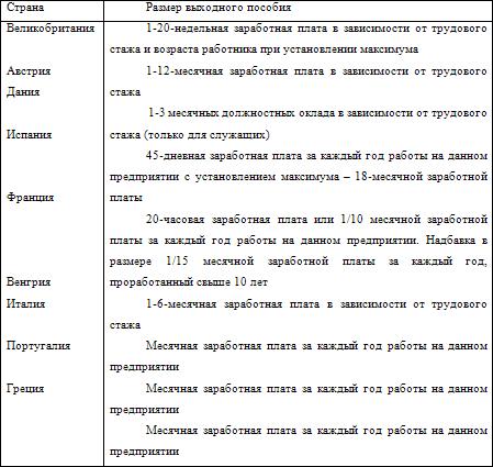Государственные праздники россии в апреле 2017 году
