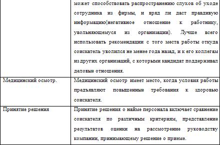 пример деловой игры с использованием кейсов: