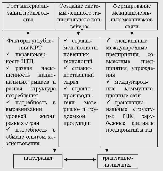 показанных на схеме 74.