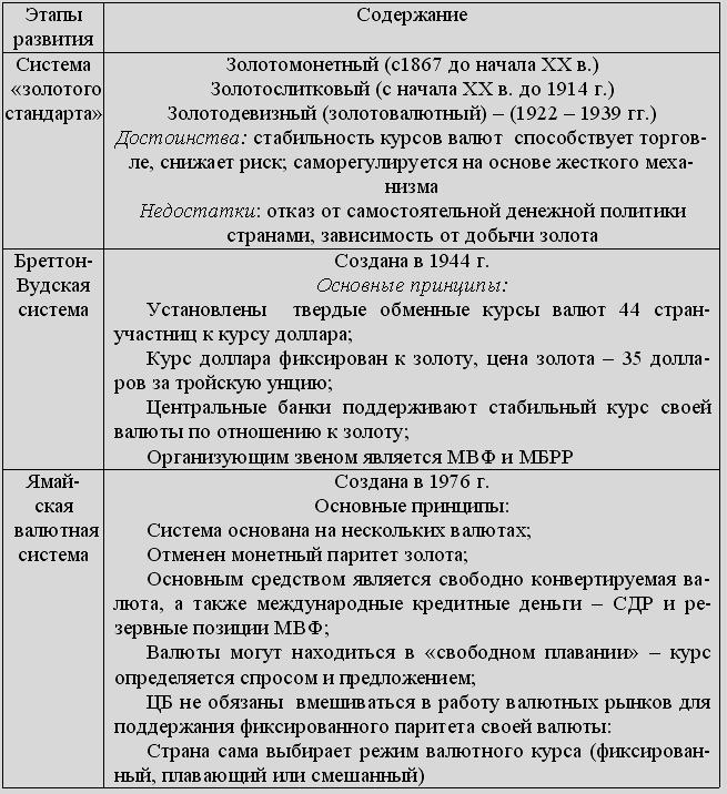 конспект на тему расчетные схемы сжатых элементов
