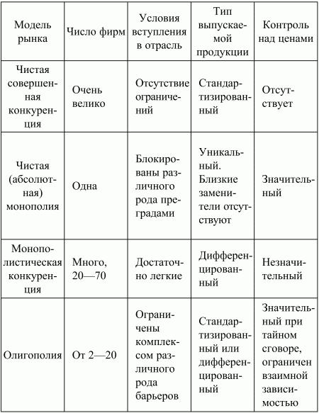 Микроэкономика / Экономическая