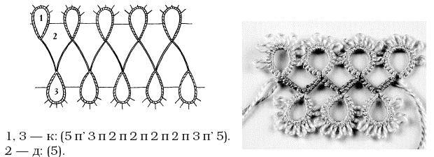 узлы на дугах направлены в