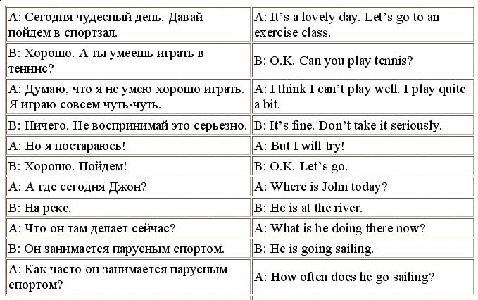 Words перевод