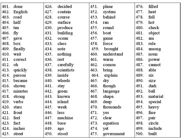 по английскому глаголы: