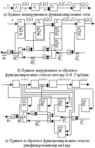 Рис. 5 Схема функционирования