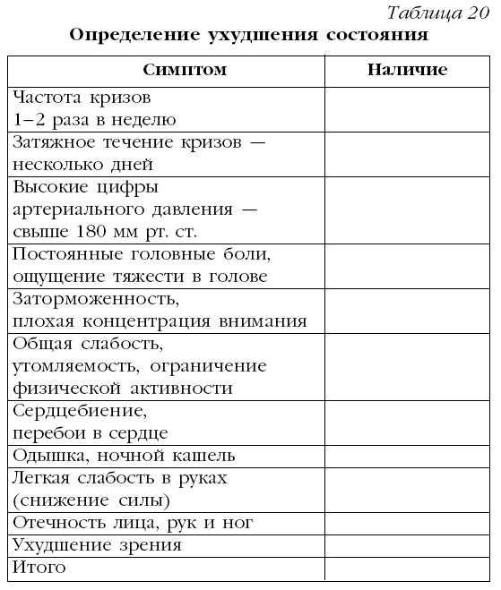 гипертонической болезни,
