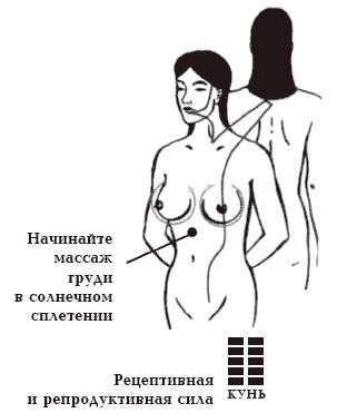 Как делать техника массирования влагалища пальцами женщину фото 205-143