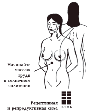 Женский анус упражнения фото 549-321