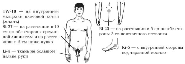 Нарушения оргазма у мужчин