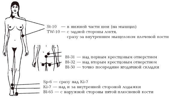 eroticheskie-tochki-na-tele-zhenshini
