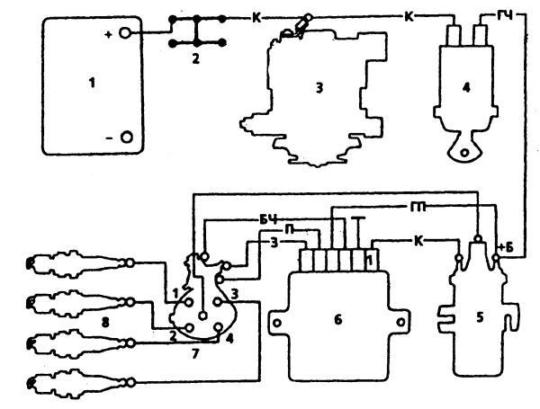 Схема проверки коммутатора: 1