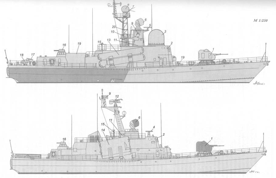 Схема внешнего вида ракетных