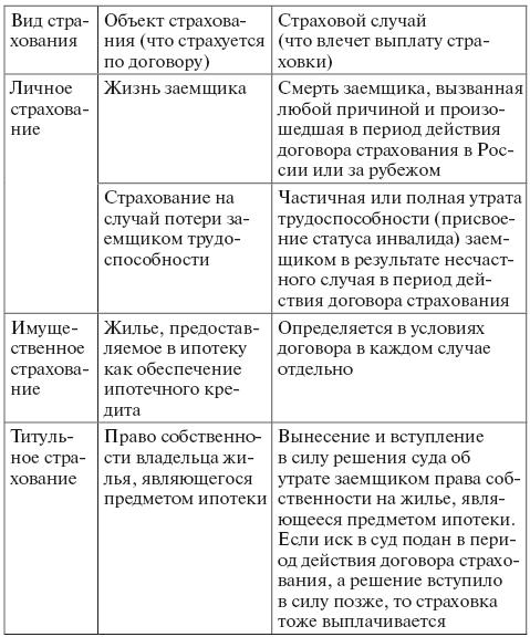 Таблица 3Сравнительная