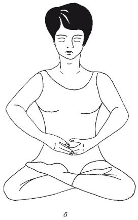 Йога практика москва 1905 года