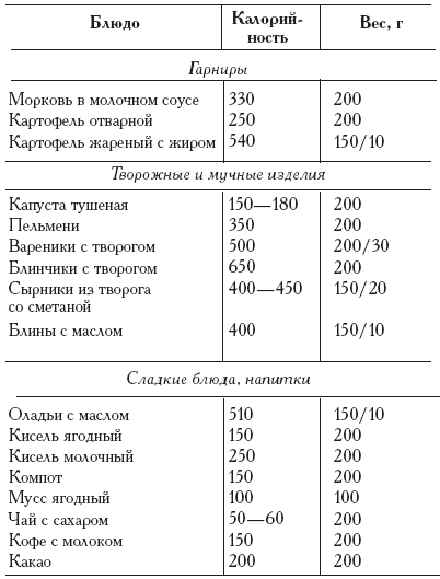 Сибутрамин редуксин купить украина