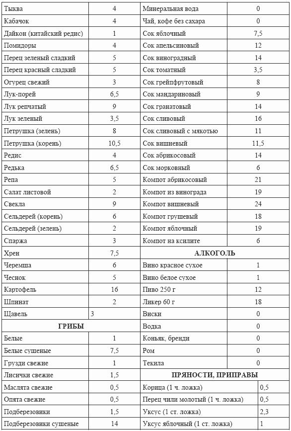 На соклько можно похудеть если пить один кефир sovety-hudeyushchim97.